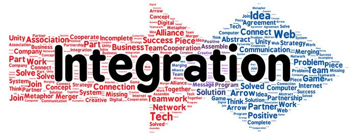 Integration Image