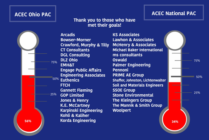 18 Pac Thermometer 7.19.18